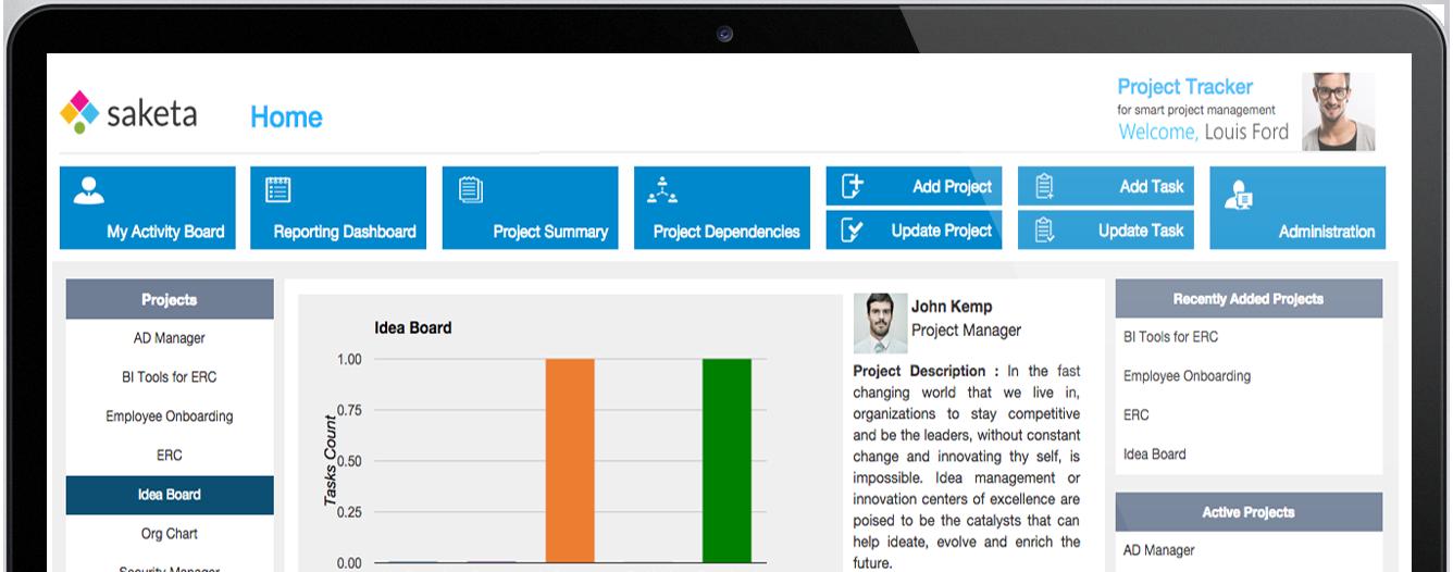 saketa project tracker app sharepoint app
