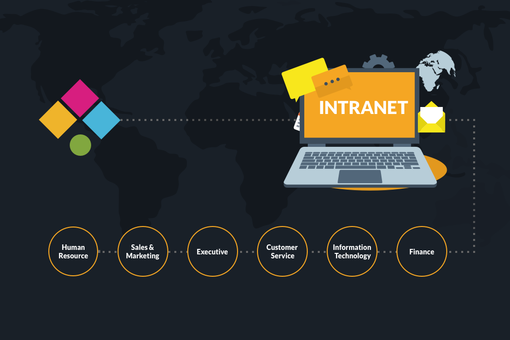 how to build intranet with sharepoint