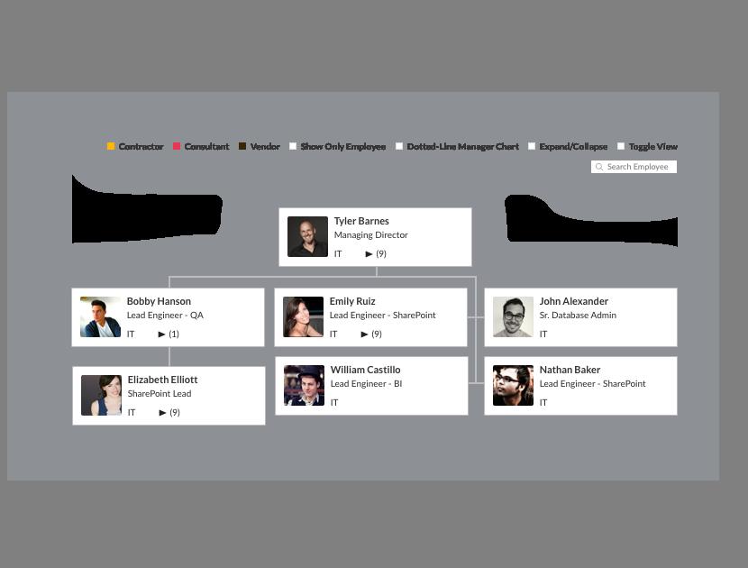 sharepoint organization chart app web part